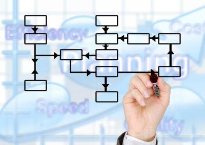 ISO 9001 Zertifizierung: Die Norm im Qualitätsmanagement.